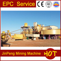 Gold Dump Processing/China Best CIL Plant Servicer for Gold Cyanide Equipment/Mining Machine Stirred tank