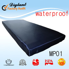 Cheap Price Waterproof Hospital Mattress Protector for Adult