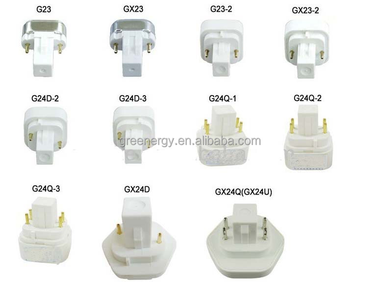 New Arrival Led... Greenergy
