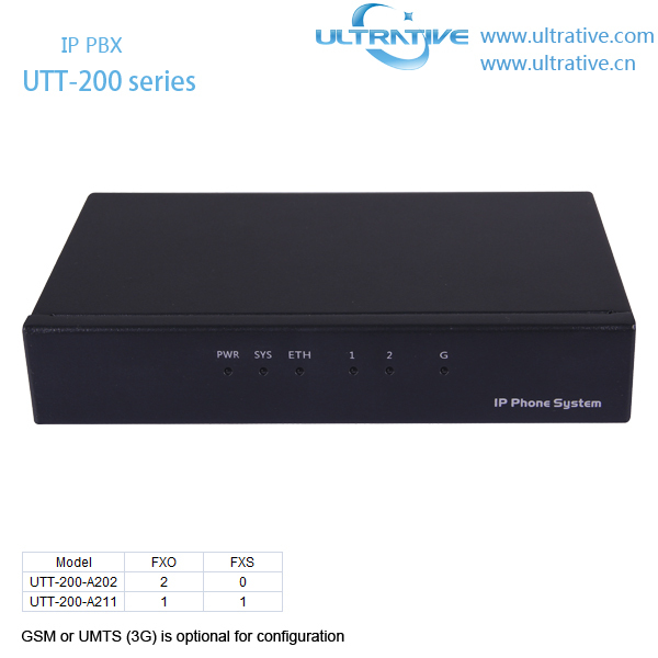 VoIP PBX IP Phone System for Small and Medium Businesses up to 10 Concurrent Calls and 30 SIP extensions