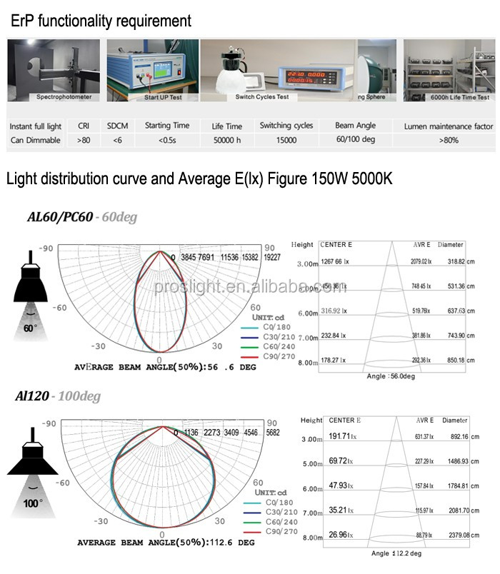 150W industrial led high bay light fixure