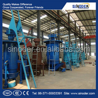 coal gas producer plant/gas generator/coal gasification equipment