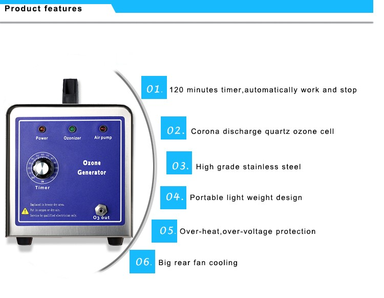 Bathroom odor remover Home ozone generator air purifier