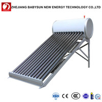 High Absorption Room Heater No Pressure