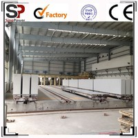 Innovative Mechanical And Control System/ THE MOST ADVANCED MACHINE IN CHINA/ AAC BLOCK MANUFACTURING PLANT
