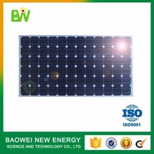 Solar Modules for Vegetable Greenhouse