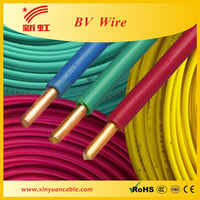 Different types of electric wire hs code