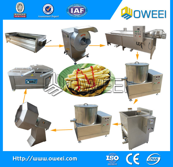 Best selling in Europe potato chip making machine