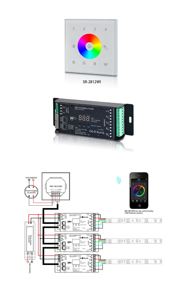 Wifi dmx master touch wall panel,controlled via android/ios/table phone