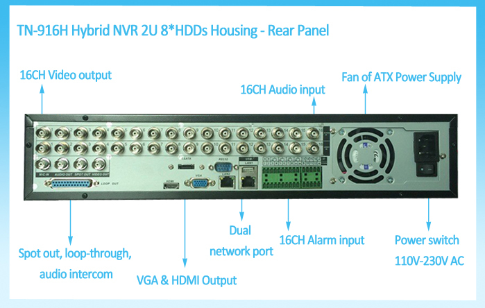 Best Selling Recorder Real Time Recording 1080P 720P Support Max. 32 Channel ONVIF Analog and IP Hybrid DVR