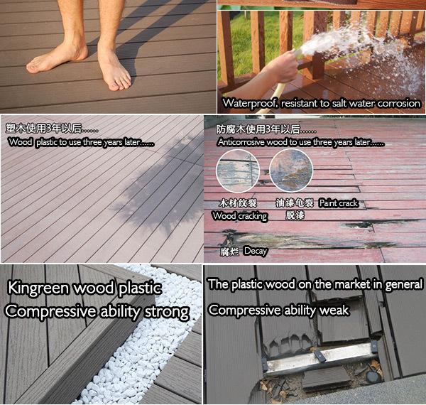 Kingreeen new wpc timber decking material tech deck ramps decking