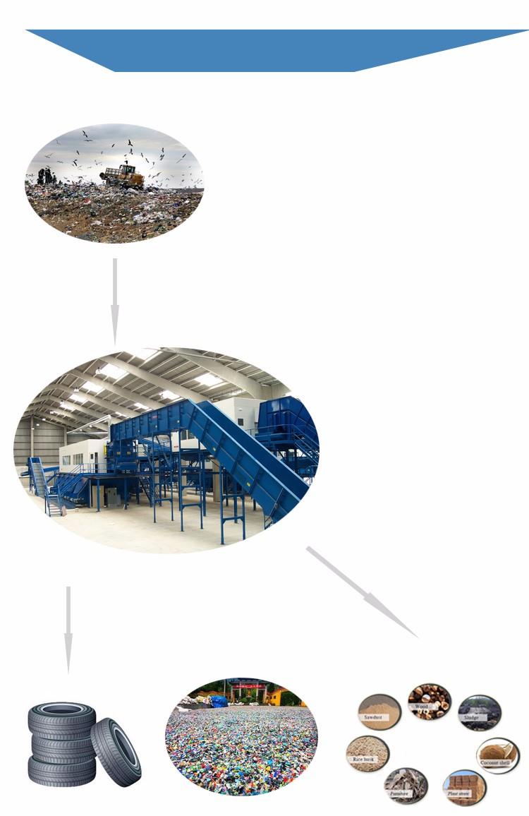 rubber processing machine