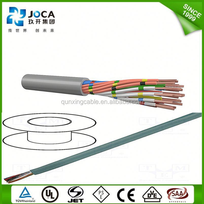 LIYCY LIYY LI2YCY BS DIN 300/500V PVC/PUR insulation Screened 4 5 6 7 8 10 cores oil fire resistance Flexible control cable