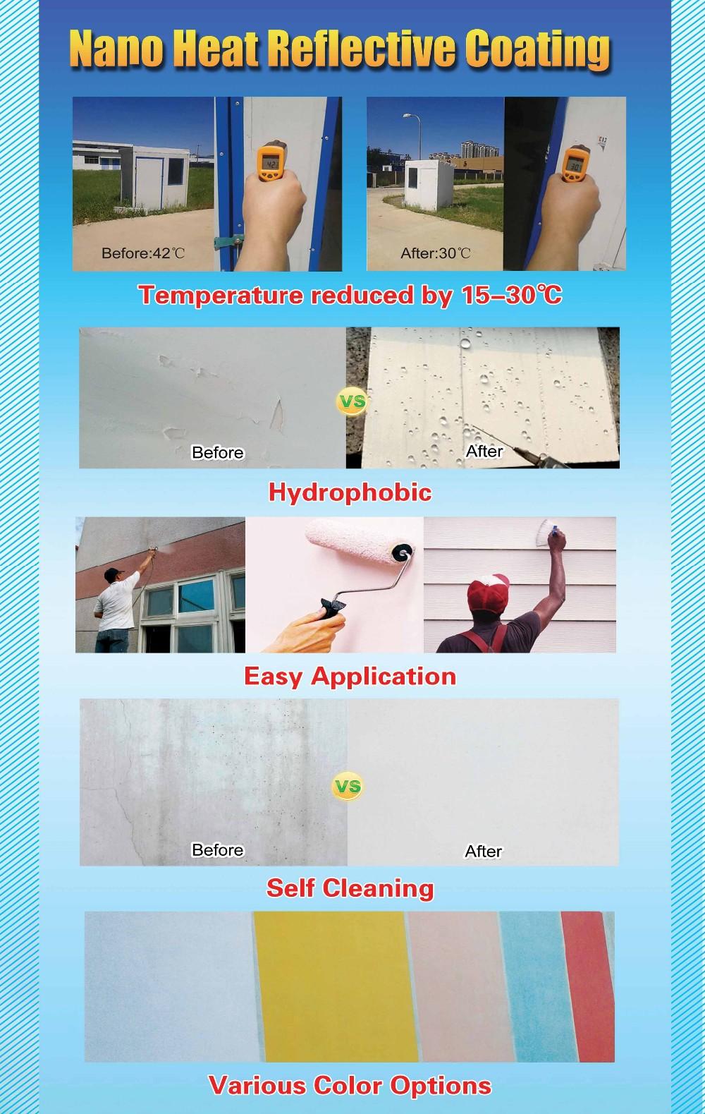 Nano Solar Heat Reduction Reflective Heat Proof Roof Wall And Metal Paint Buy Nano Solar Heat