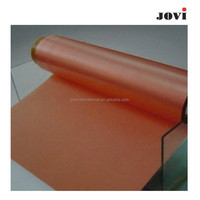 magnetic shielding material