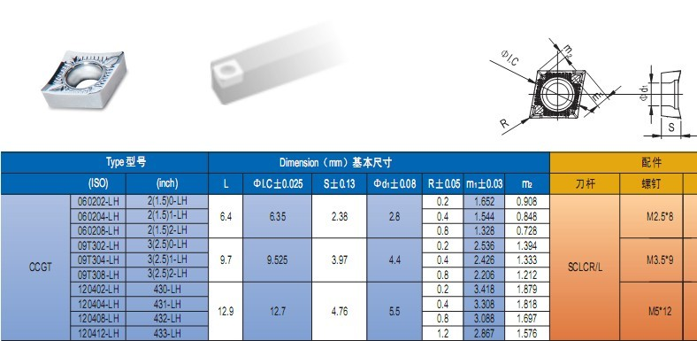 CDBP-carbide insert for processing Aluminum cutting tool VCGT