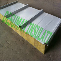 ISO corrugated mineral wool sandwich panel supplier