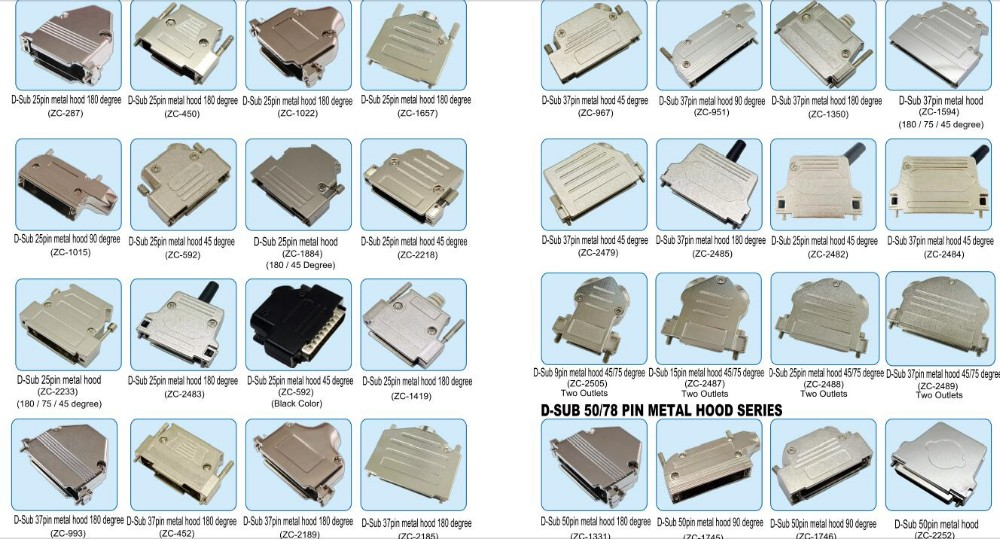 9 Way Metal Low Profile Hood 45/75 Entry Coulor Nickel Zinc