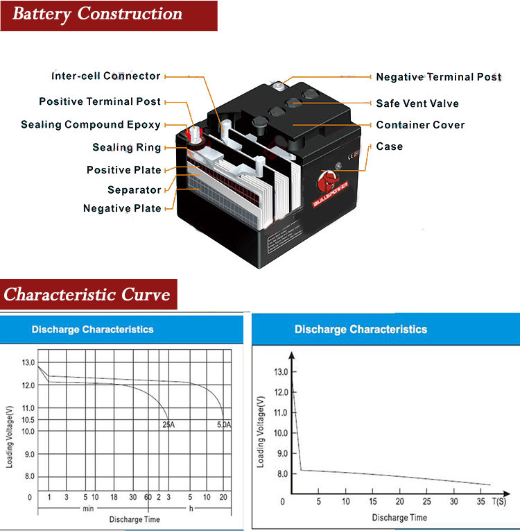 60026 DIN Standard 12v100ah agm lead acid car batteries
