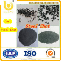 Cleaning abrasive sandblasted steel shot