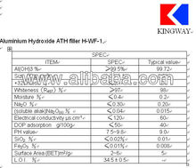 Sell Ultra Fine Aluminium Hydroxide For Flame Retardant