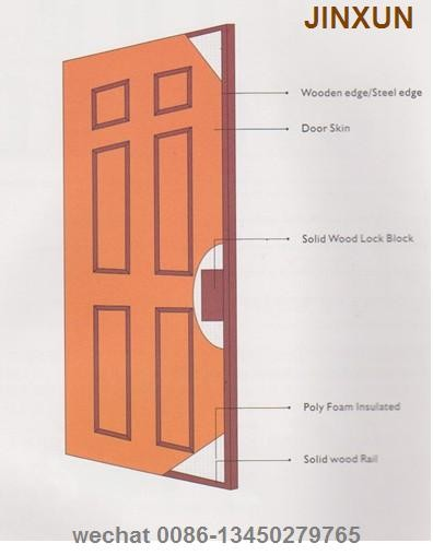 6 Panel Entry Steel Door White Color