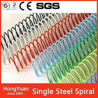 Minerals Metallurgy Single Steel Spiral Binding