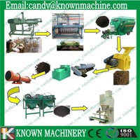 organic fertilizer manufacturing plant/organic manure fertilizer equipment