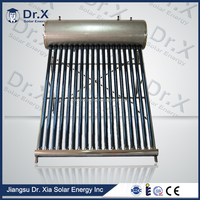 Factory Direct Solar Energy Product For