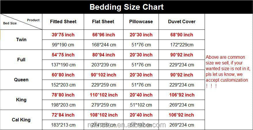 White Bed Sheet For Hotel Buy White Bed Sheet For Hotel
