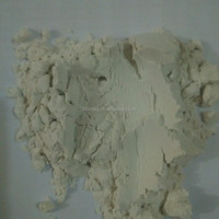 High purity Aluminum silicate for refractory fiber felt