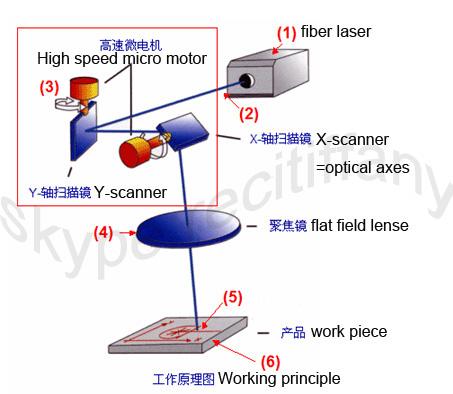 Automatic Fiber Laser Cutting Machine Jewelry Buy