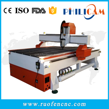 PHILICAM wood door furniture guitar router China cnc milling machine