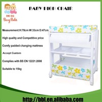 Baby Diaper Changing Table