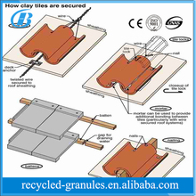 China best plastic spanish roof tile 3 layer reinforced upvc roofing tile
