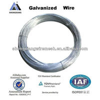 GI WIRE FROM MANUFACTURER IN CHINA