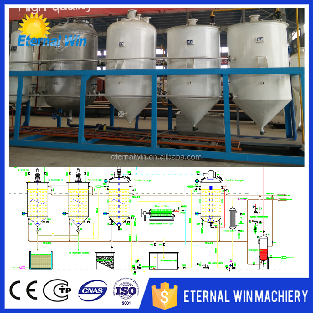 New condition edible oil refining plant / crude oil refinery plant / palm kernel oil processing machine