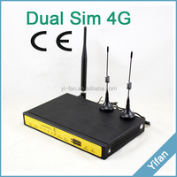 support remote Device Management active/standby Industrial 3g 4g dual sim modem router