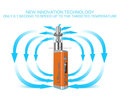Best Selling Products Vapor Mod 0.2 clearomizer LSBOX 50W adjustable TC best box mods