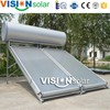 Efficient high pressure flat panel solar water heater production