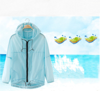 OEM factory price Breathable Windbreaker Skin wear sun-proof protection clothing