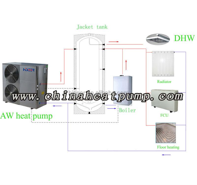 12kw wohn heizung k hlung luft wasser w rmepumpe lieferanten hvac systeme bauteile produkt id. Black Bedroom Furniture Sets. Home Design Ideas