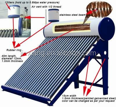Pre-Heater Pressurized System mini projects solar hot water heater