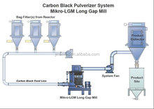 activated carbon manufacturer,granular activated carbon for water/air purification