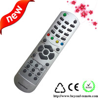 fatory price control remote tv with high quality