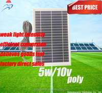 wholesale A grade and B grade 3bb and 4bb polycrystalline pv silicon solar cell price made in china shenzhen