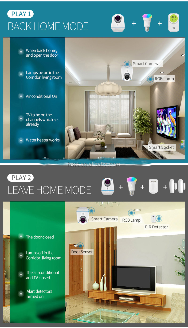 Smart IP Camera Alarm Host Support ZigBee/ RF/ IR control Built in Universal Remote Control Managed by Smart Home Automation