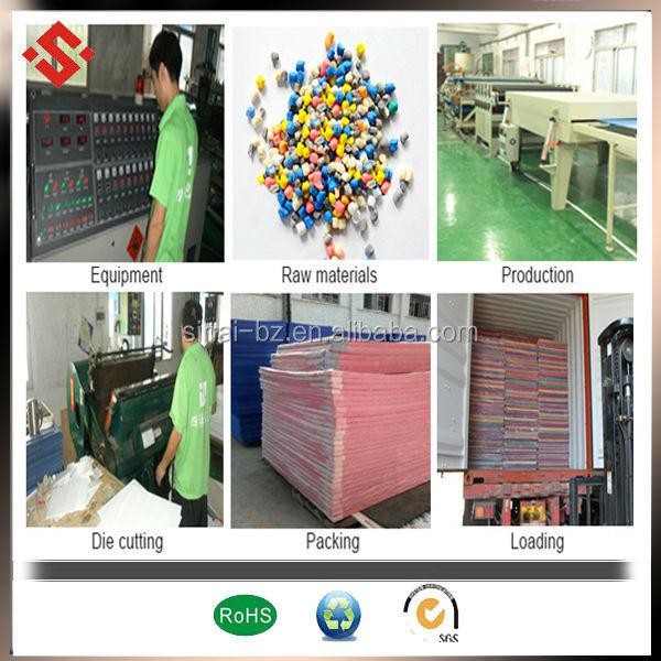 pp corrugated plastic sheet manufacture