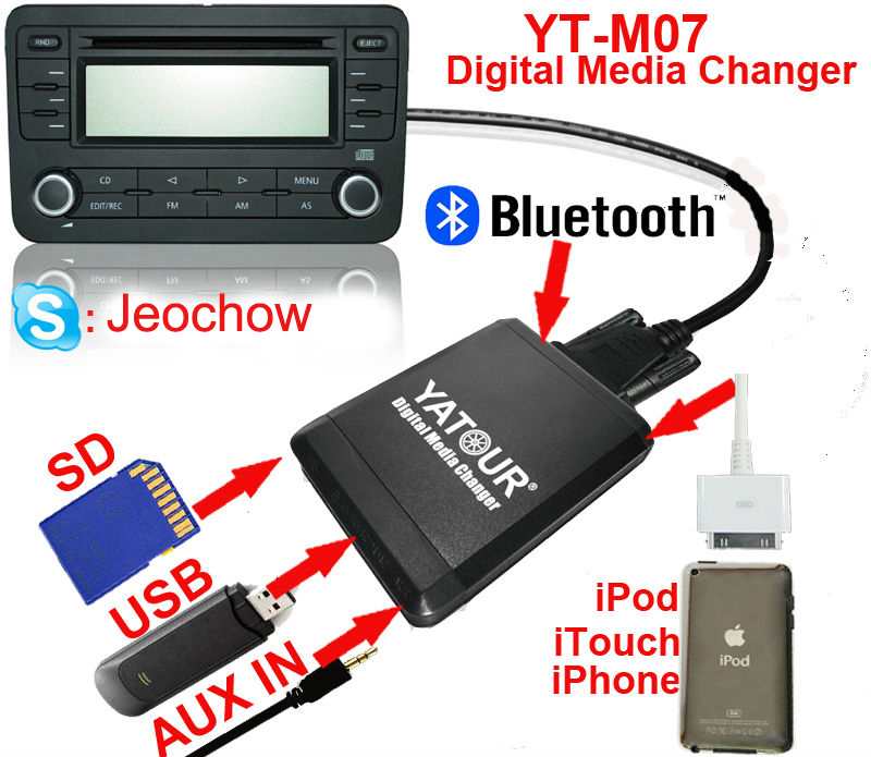 Car USB SD iPhone iPod Bluetooth and aux in interface with Bluetooth handsfree