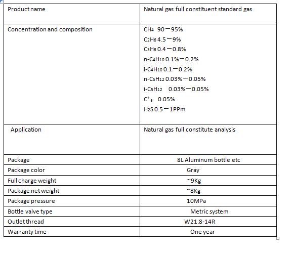 Natural Gas Full Constituent Standard Gas